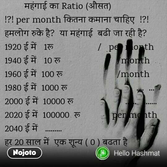 महंगाई का Ratio (औसत)   !?! per month कितना कमाना चाहिए  !?! हमलोग रुके है?  या महंगाई  बढी जा रही है?  1920 ई में   1रू                  /   per month  1940 ई में   10 रू                       /month  1960 ई में  100 रू                      /month 1980 ई में  1000 रू                            ....  ... 2000 ई में  10000 रू                     ......   ....... 2020 ई में  100000  रू             per month  2040 ई में   ......... हर 20 साल में  एक शून्य ( 0 ) बढता है