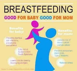 New Breastfeeding Tumblr Status Photo Video Nojoto